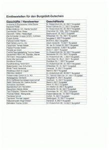 Liste der Teilnehmer